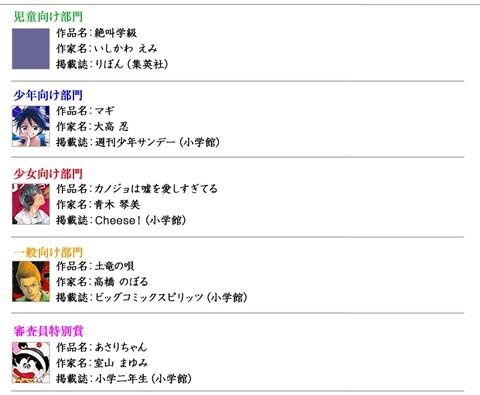 第59回小学館漫画賞受賞作品
