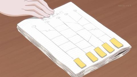女子高生の無駄づかい 6話 感想 054