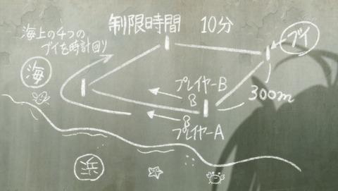 蒼の彼方のフォーリズム 1話 感想 3601