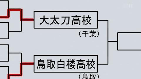 火ノ丸相撲 18話 感想 32