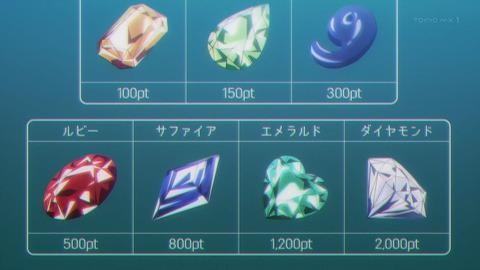 ダーウィンズゲーム 3話 感想 003