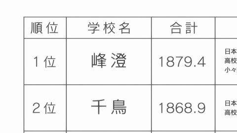 ライフル・イズ・ビューティフル 11話 感想 024