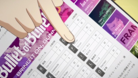 7話 感想 ソードアート オンライン 6