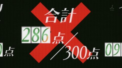 ancb02725