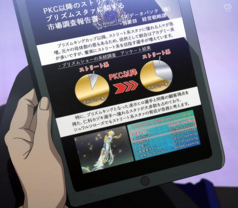 KING OF PRISM キンプリ 9話 感想 13_stitch