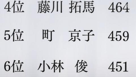 亜人ちゃんは語りたい 8話 感想  421