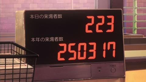 甘城 ブリリアントパーク 3話 感想 2079