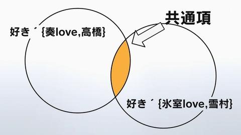 リケ恋 1話 感想 040