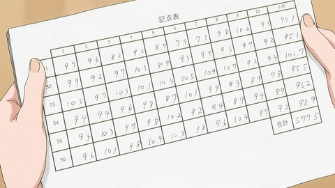 ライフル・イズ・ビューティフル 8話 感想 000