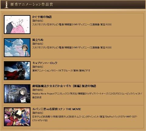 第37回 日本アカデミー賞 風立ちぬ 最優秀アニメーション作品賞 4