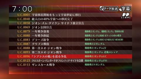 機動戦士ガンダム ユニコーン 22話 最終回 感想 71