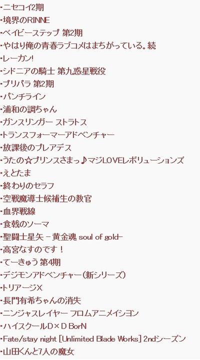 2015 春アニメ