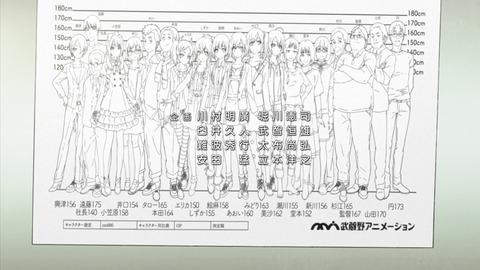 SHIROBAKO 7話 感想 184