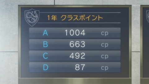 ANCB002147