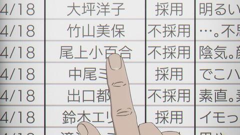 歌舞伎町シャーロック 1話 感想 038