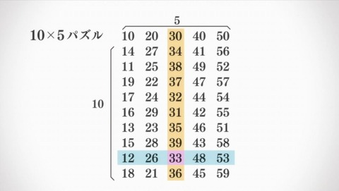 ナカノヒトゲノム【実況中】 10話 感想 0072
