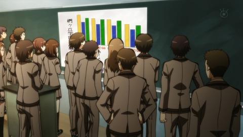 暗殺教室 10話 感想 4441