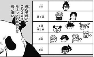 0533584a s - 【呪術廻戦】アニメ初登場のイノタク、話題にならない…