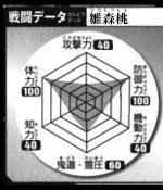 d0449a9d - 【BLEACH】雛森のステータス(画像)