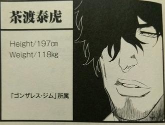 f7859e6f s - 【BLEACH】チャド身長197cm 体重118kg
