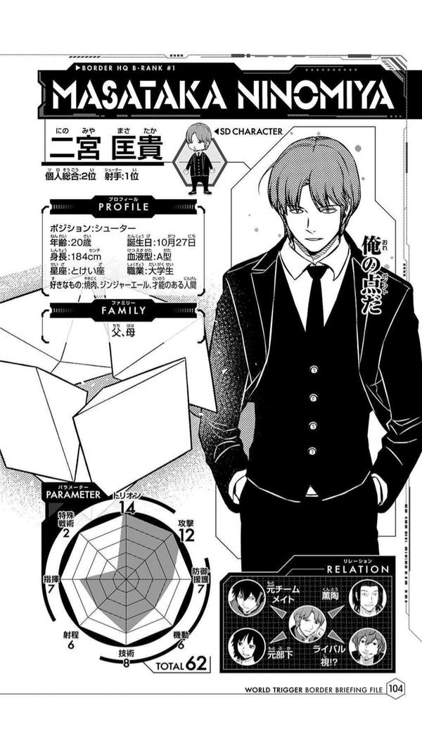 【ワールドトリガー】 B級の二宮さん、スペックが異常に高い