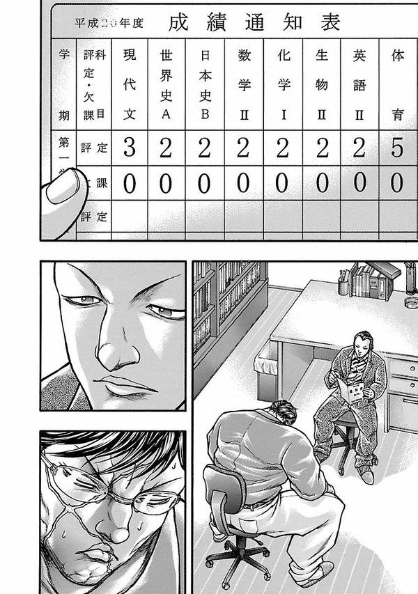 【刃牙】花山薫の成績通知表、悲しいことになる