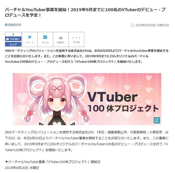 企業がVTuber業界に参入してVTuberが溢れかえってしまう…