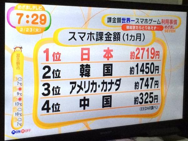 なぜ日本人はスマホゲーが好きなのか?