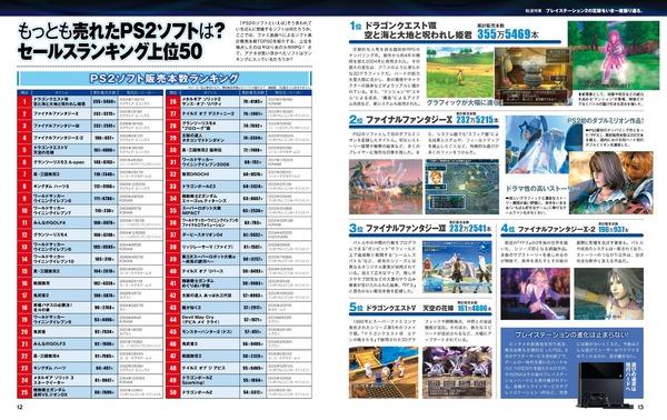 【朗報】PS2のセールスランキングがすごすぎる