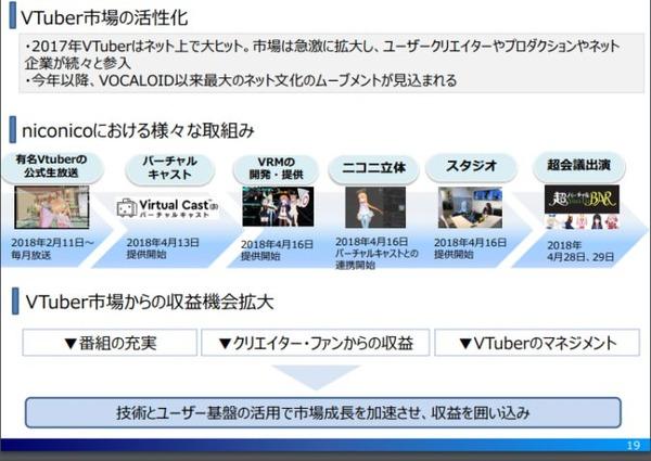 角川さん、今更になってVTuber業界に参入