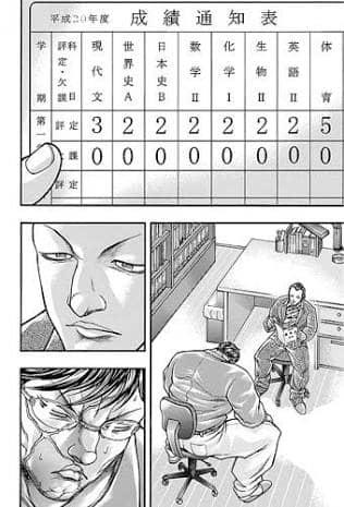 【画像】刃牙の花山薫さん、学校の成績がとても悪かった