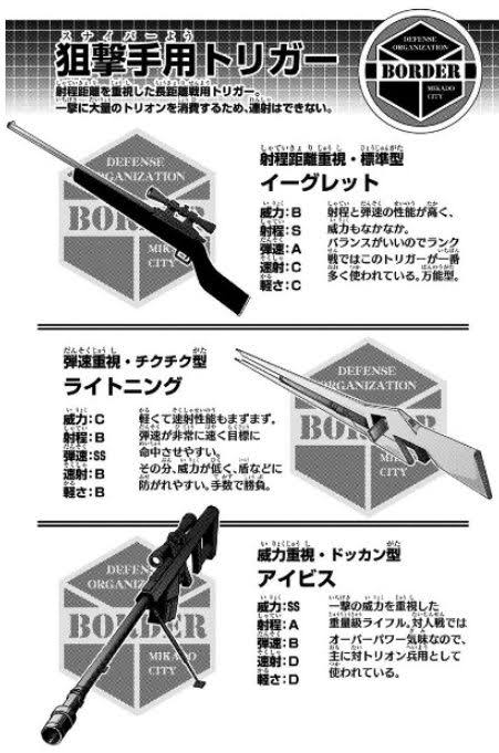 【ワールドトリガー】 スナイパーって狙撃手用トリガーを1種類しかいれないこと多くない?
