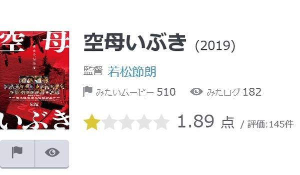 【悲報】映画『空母いぶき』上映前に大炎上して評価が最低になってしまう