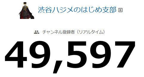 にじさんじ『渋谷ハジメ』さん、炎上してチャンネル登録者数が激減 5万を切る
