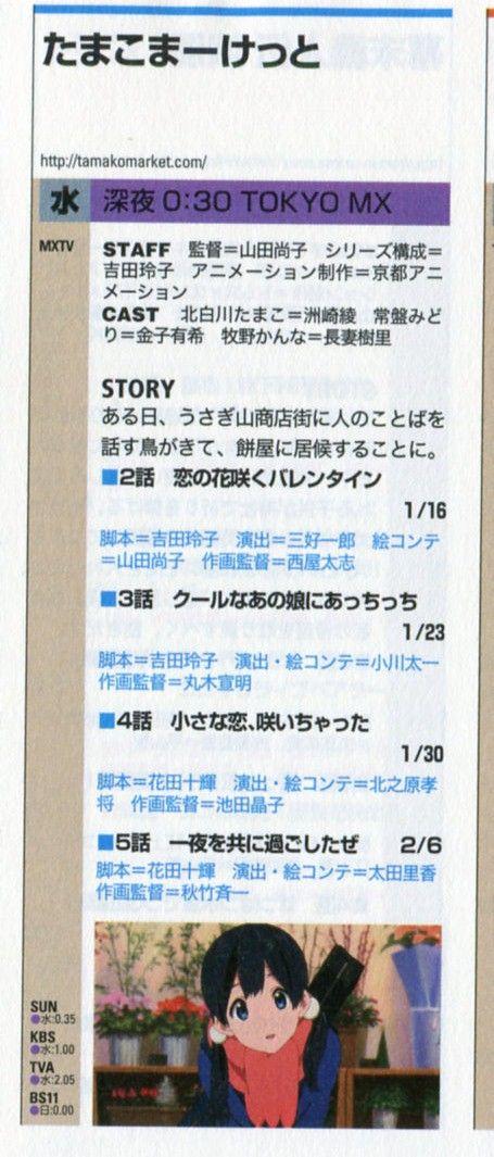 【たまこまーけっと】5話までのサブタイトルキタ -(゚∀゚)- ッ!!5話のサブタイトル!?