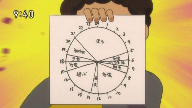 ep950879 【画像あり】団地ともお 第一回「春休みの計画表を作るともお/春休みの習...