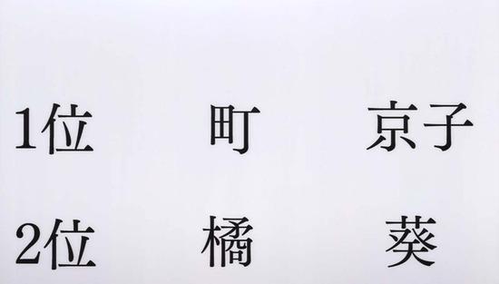 亜人ちゃんは語りたい 8話場面カットSample014