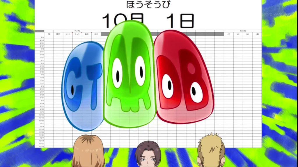 SHIROBAKO 13話002