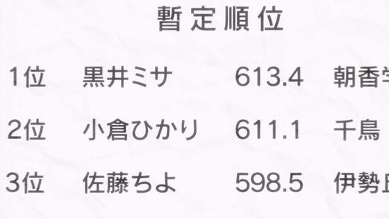 ライフル・イズ・ビューティフル 5話番組カット041