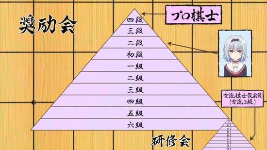 りゅうおうのおしごと! 3話場面カット020