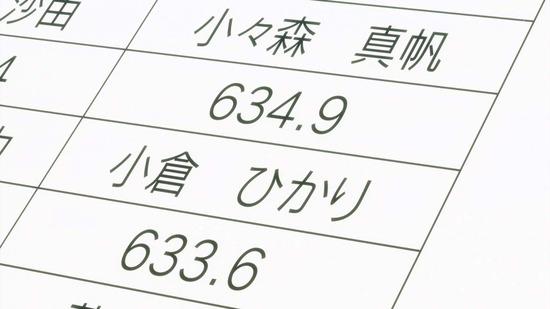 ライフル・イズ・ビューティフル 最終回12話004