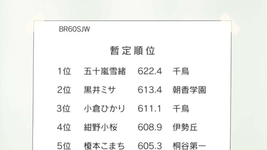 ライフル・イズ・ビューティフル 6話番組カット020