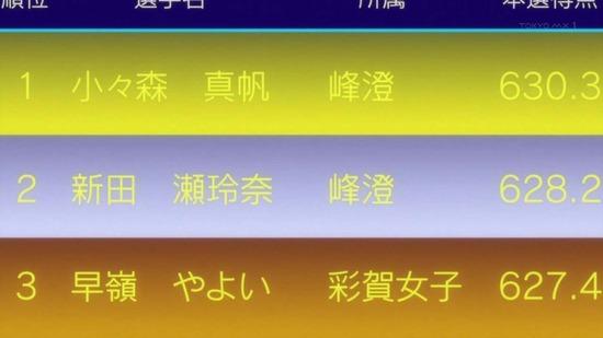 ライフル・イズ・ビューティフル 最終回12話041