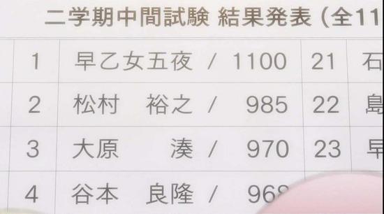 戦×恋(ヴァルラヴ) 2話番組カット006