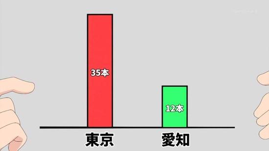 八十亀ちゃんかんさつにっき 2さつめ 最終回12話場面カット002