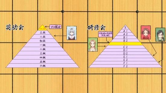 りゅうおうのおしごと! 3話場面カット019