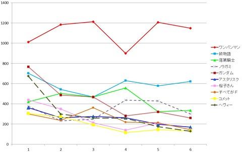 graph2015fall