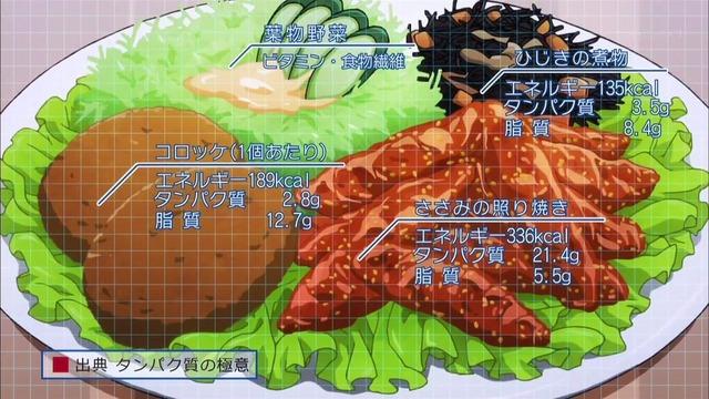 プリンス・オブ・ストライド オルタナティブ 第7話 20