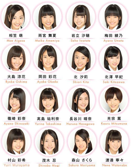 【AKB48】13期生メンバーの現在!!!