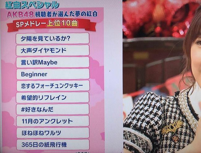 【今夜決定!】NHK紅白歌合戦・AKB48視聴者楽曲投票、上位3曲を予想しよう!【3連単】